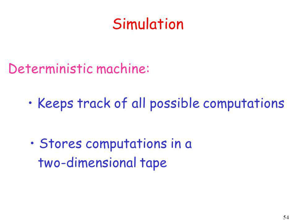 Simulation Deterministic machine: