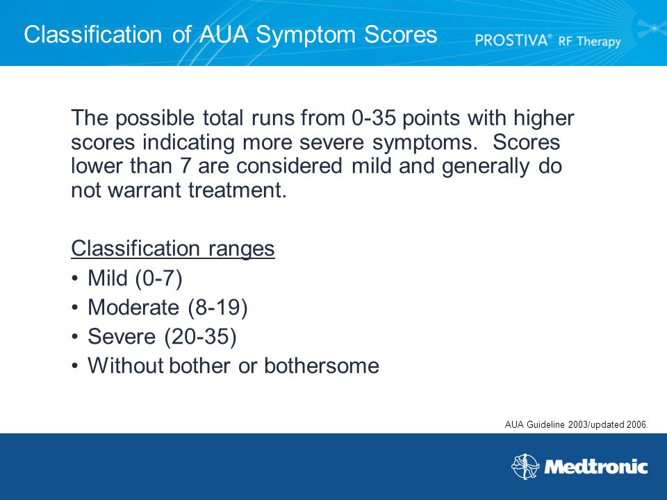 Classification of AUA Symptom Scores