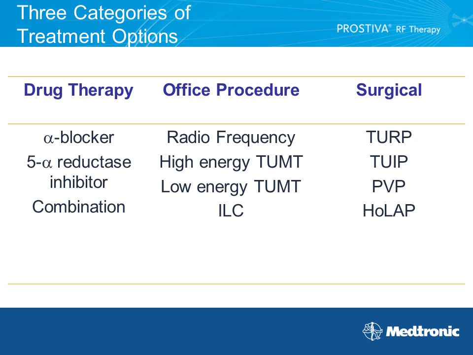 Three Categories of Treatment Options