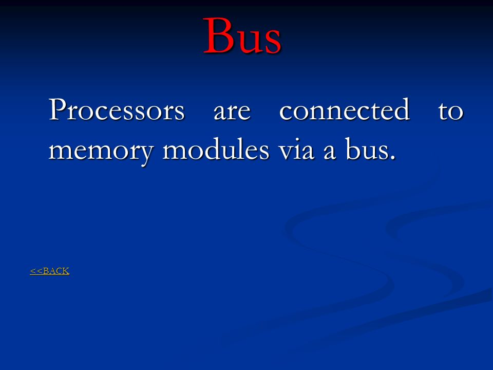 Bus Processors are connected to memory modules via a bus. <<BACK