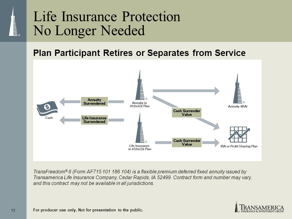 Life Insurance Protection No Longer Needed