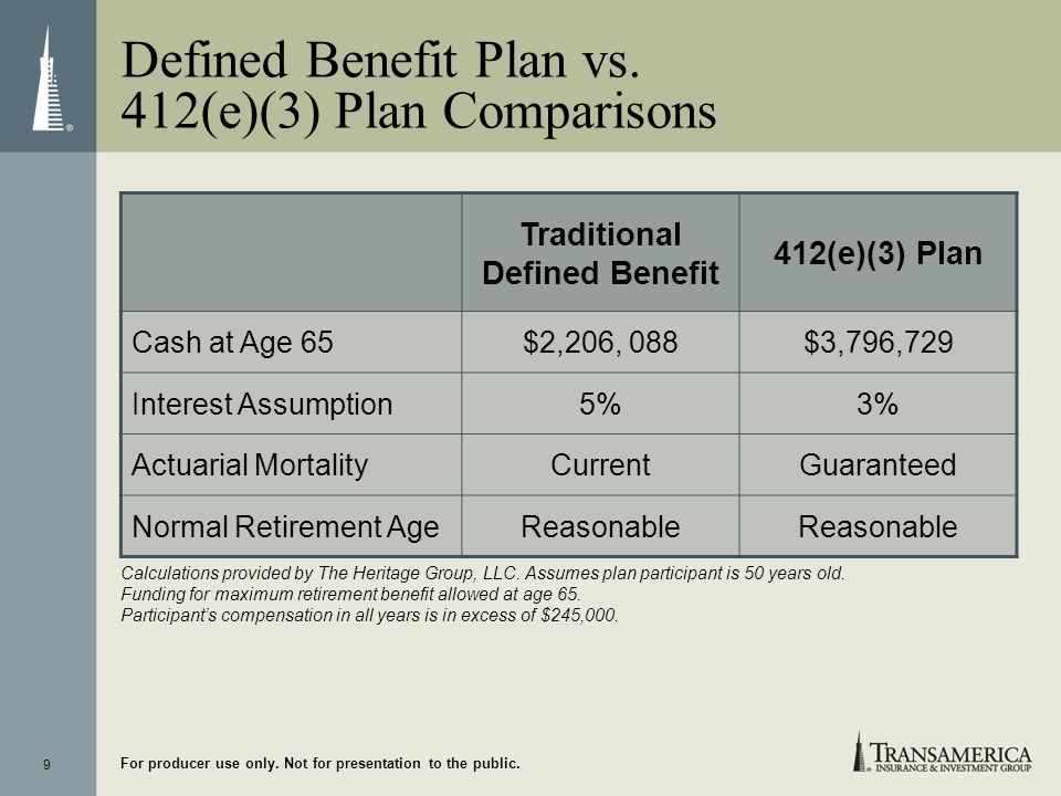 Defined Benefit Plan vs. 412(e)(3) Plan Comparisons