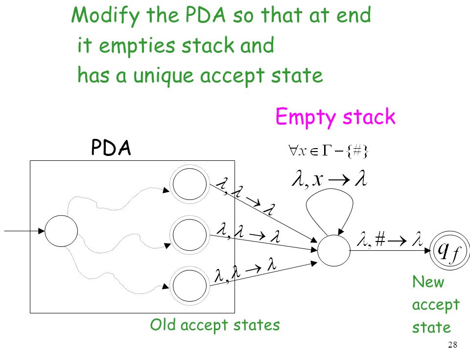 Modify the PDA so that at end it empties stack and