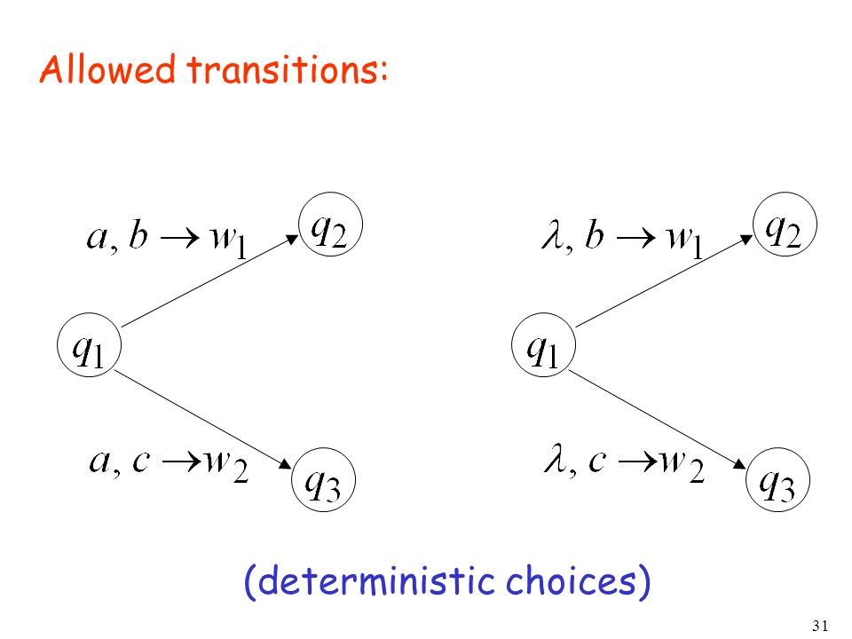 Allowed transitions: (deterministic choices)