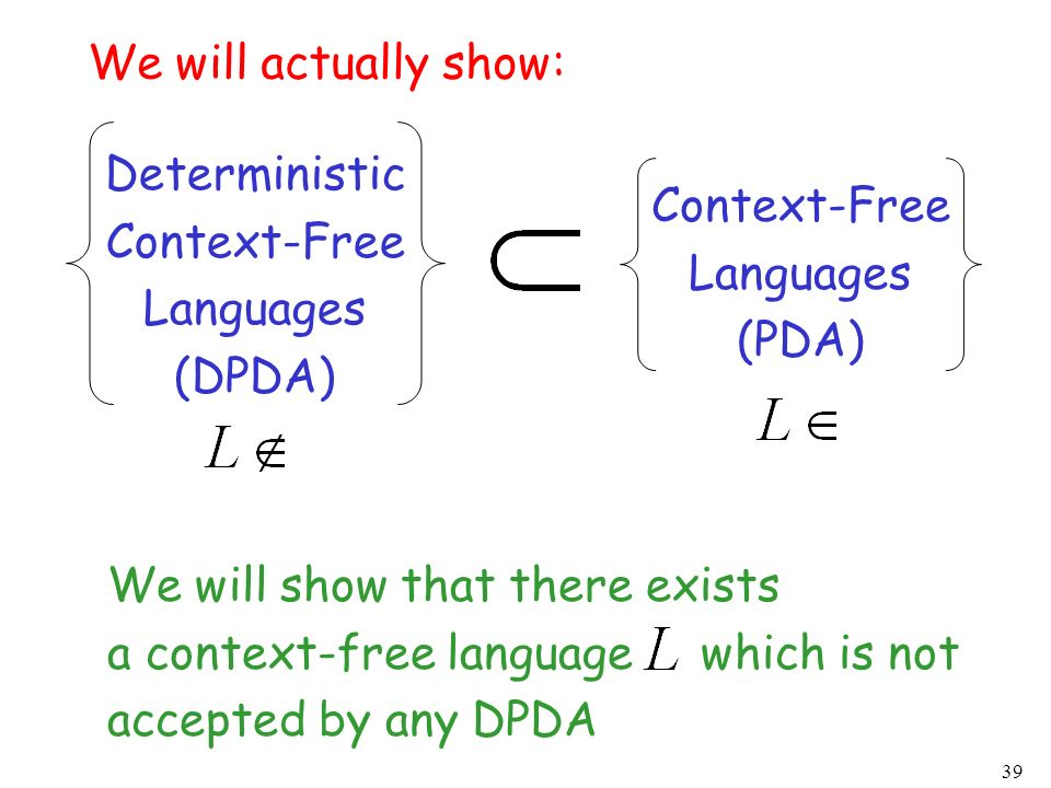 We will actually show: Deterministic. Context-Free. Languages. (DPDA) Context-Free. Languages.