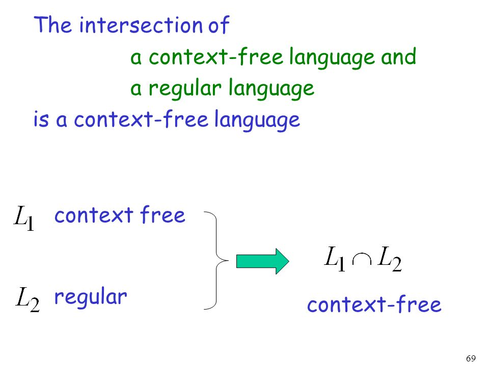 The intersection of a context-free language and. a regular language. is a context-free language. context free.