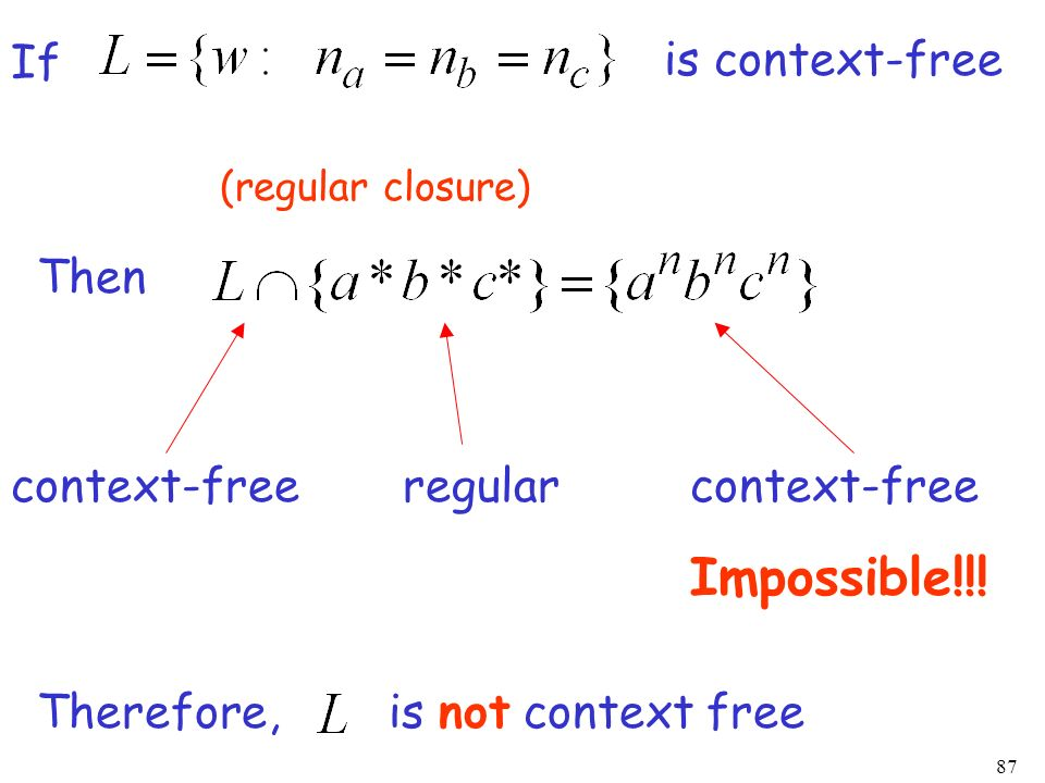 Impossible!!! If is context-free Then context-free regular