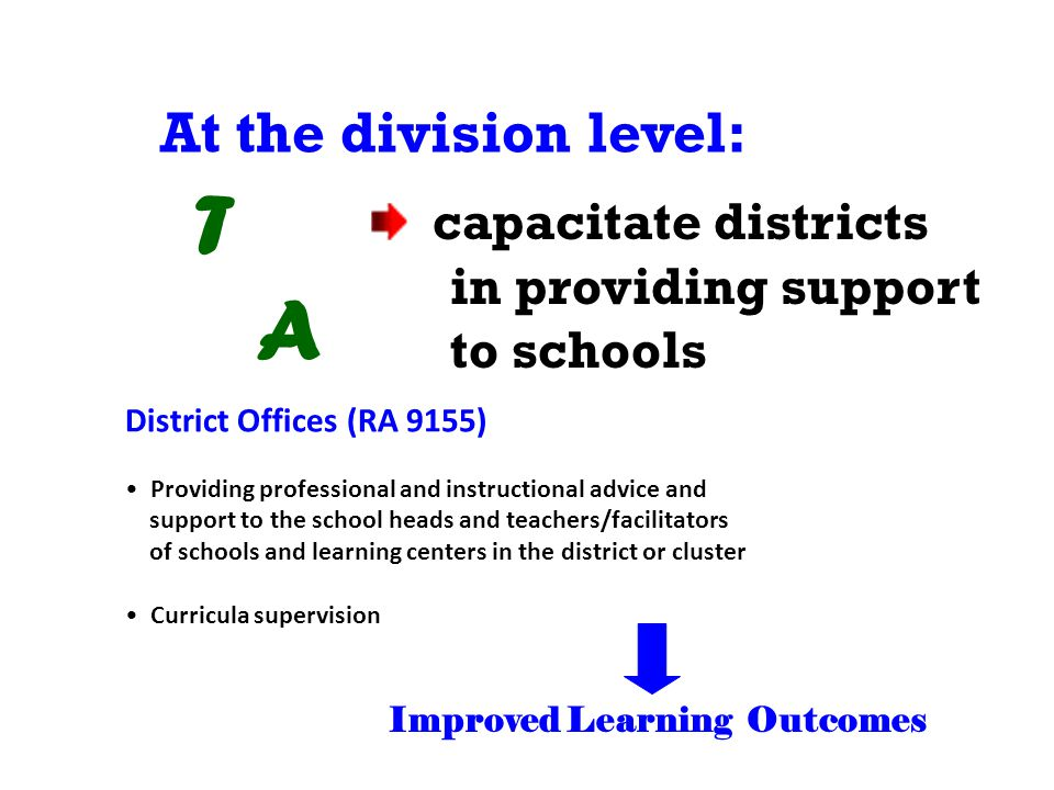 T A At the division level: capacitate districts in providing support