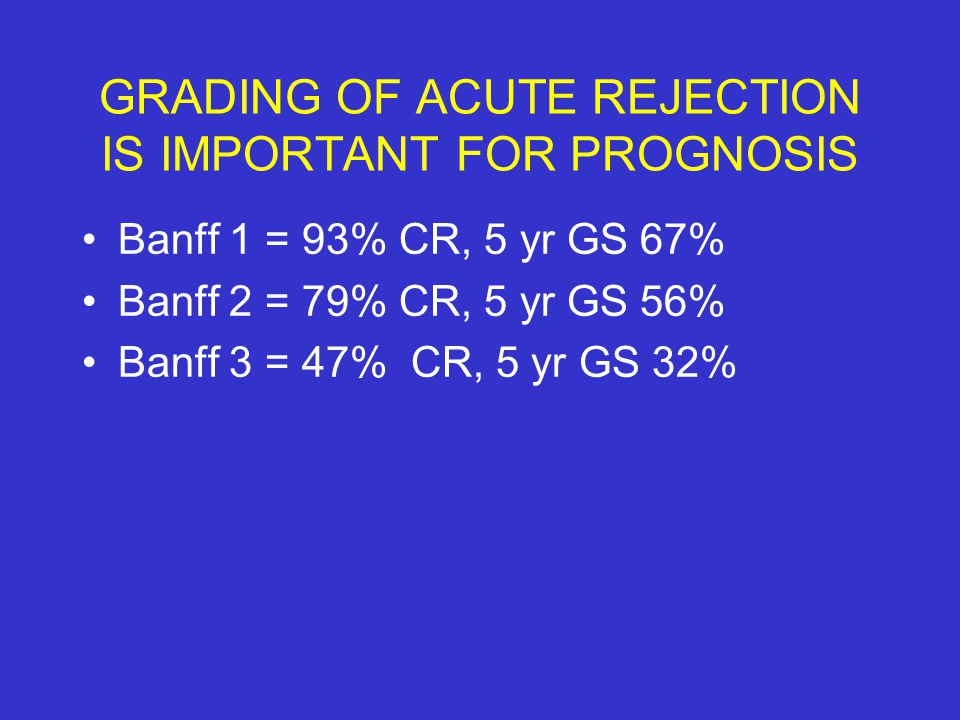 GRADING OF ACUTE REJECTION IS IMPORTANT FOR PROGNOSIS