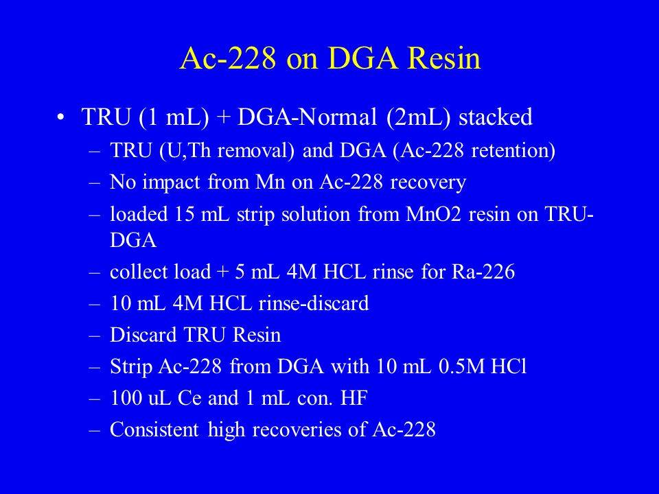Ac-228 on DGA Resin TRU (1 mL) + DGA-Normal (2mL) stacked