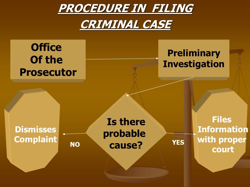 PROCEDURE IN FILING CRIMINAL CASE