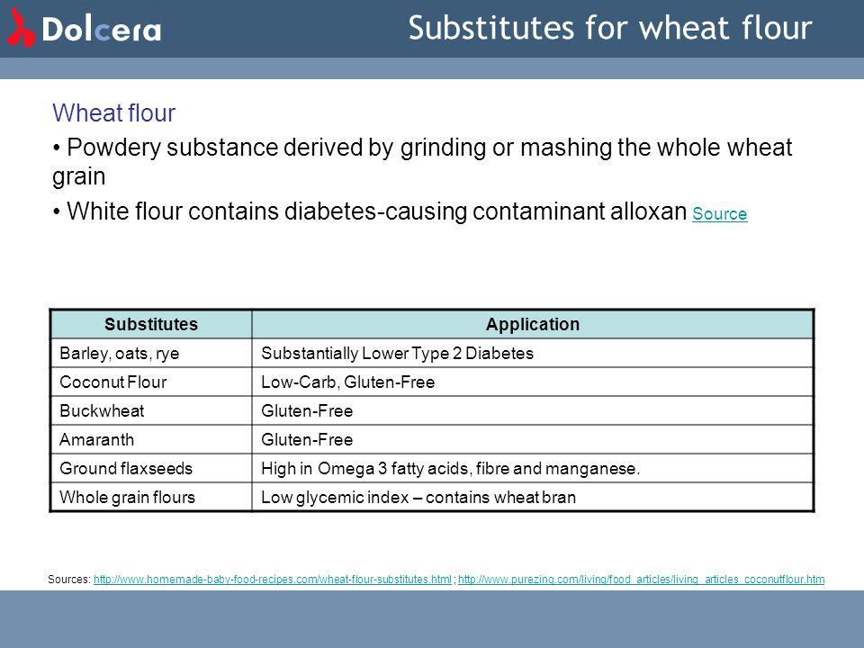 Substitutes for wheat flour