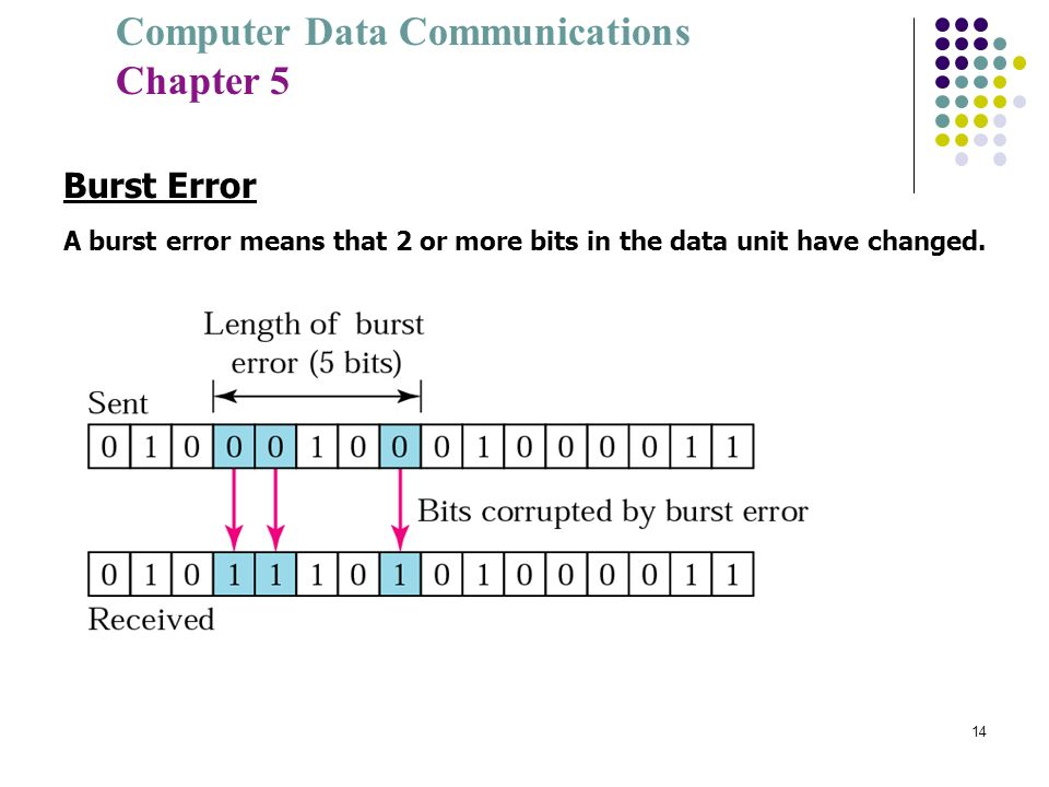 Burst Error A burst error means that 2 or more bits in the data unit have changed.