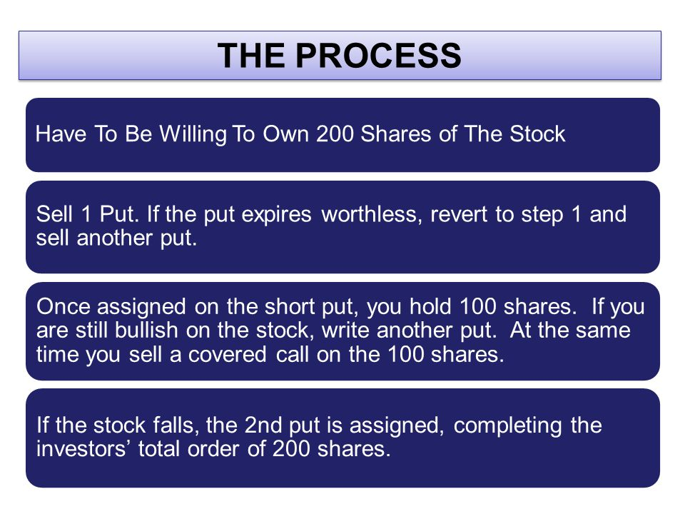 THE PROCESS Have To Be Willing To Own 200 Shares of The Stock