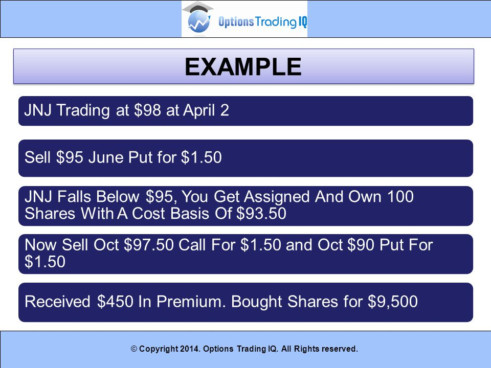 EXAMPLE JNJ Trading at $98 at April 2 Sell $95 June Put for $1.50