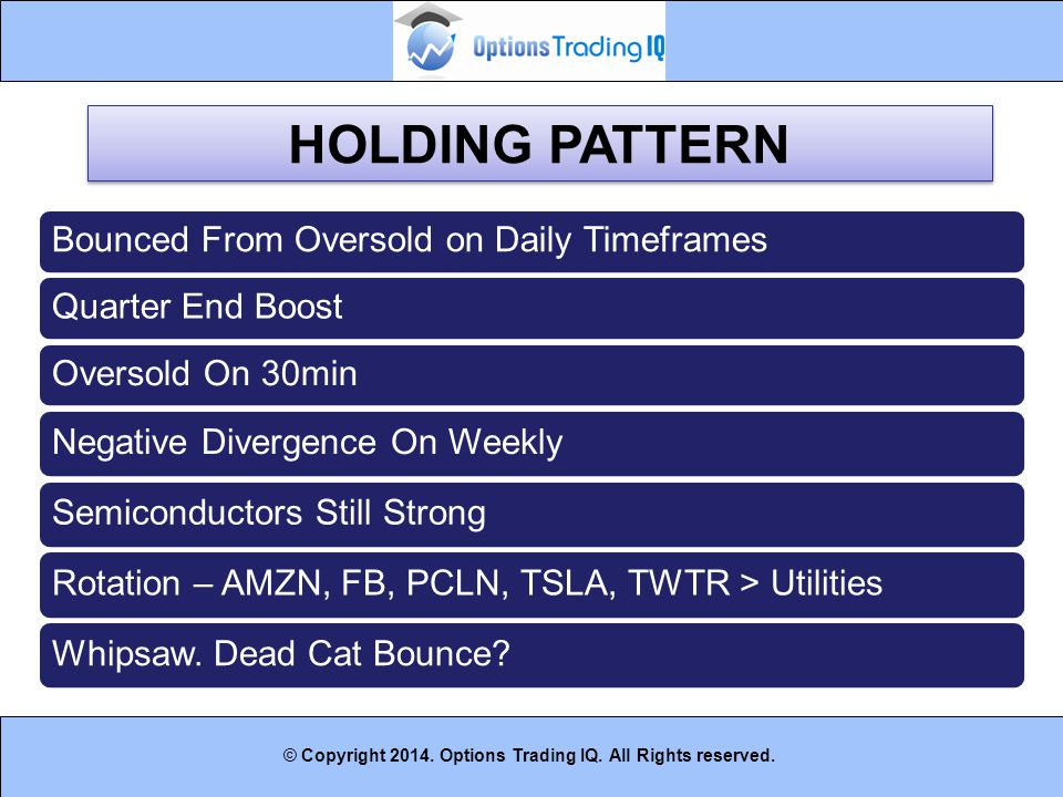 HOLDING PATTERN Bounced From Oversold on Daily Timeframes