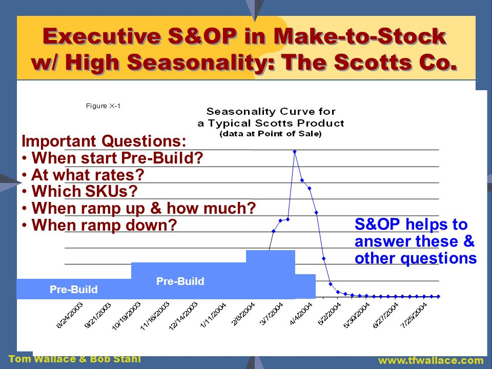 Executive S&OP in Make-to-Stock w/ High Seasonality: The Scotts Co.