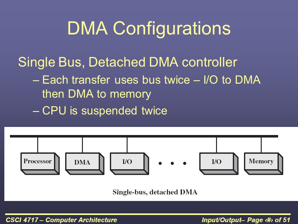 DMA Configurations Single Bus, Detached DMA controller