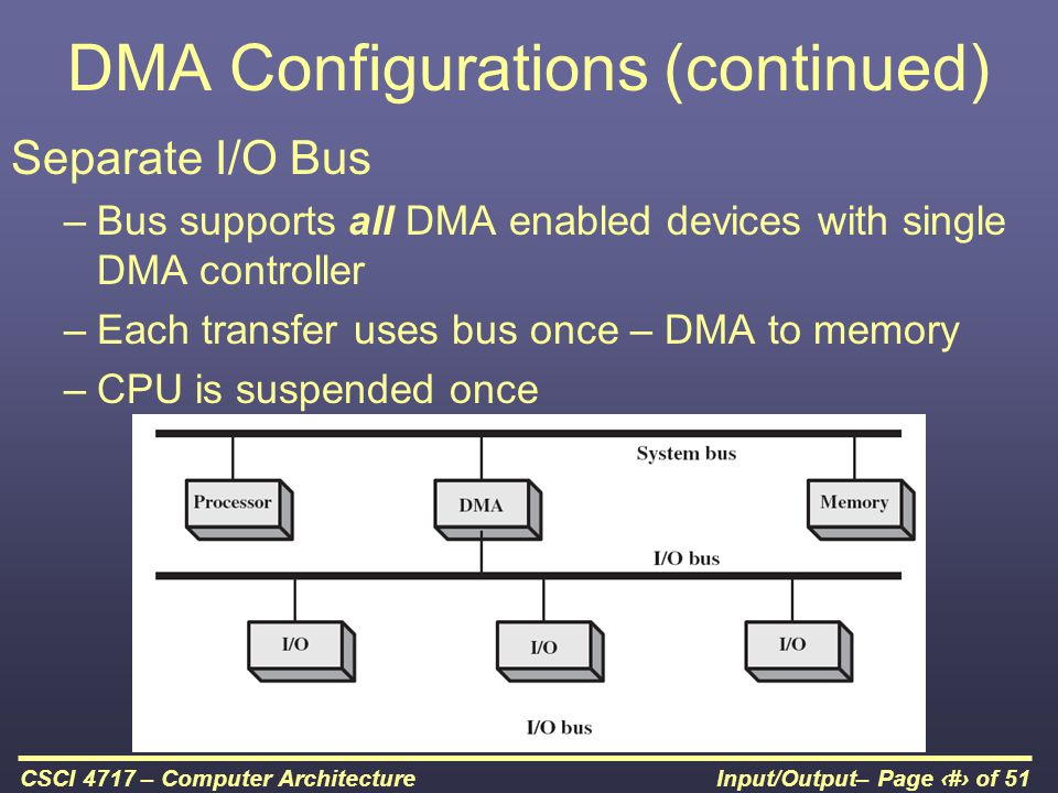 DMA Configurations (continued)
