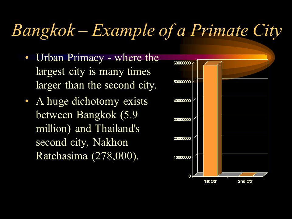 Bangkok – Example of a Primate City