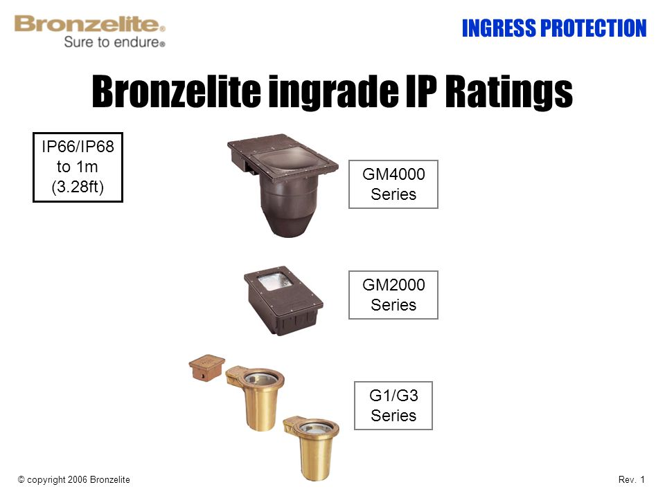 Bronzelite ingrade IP Ratings
