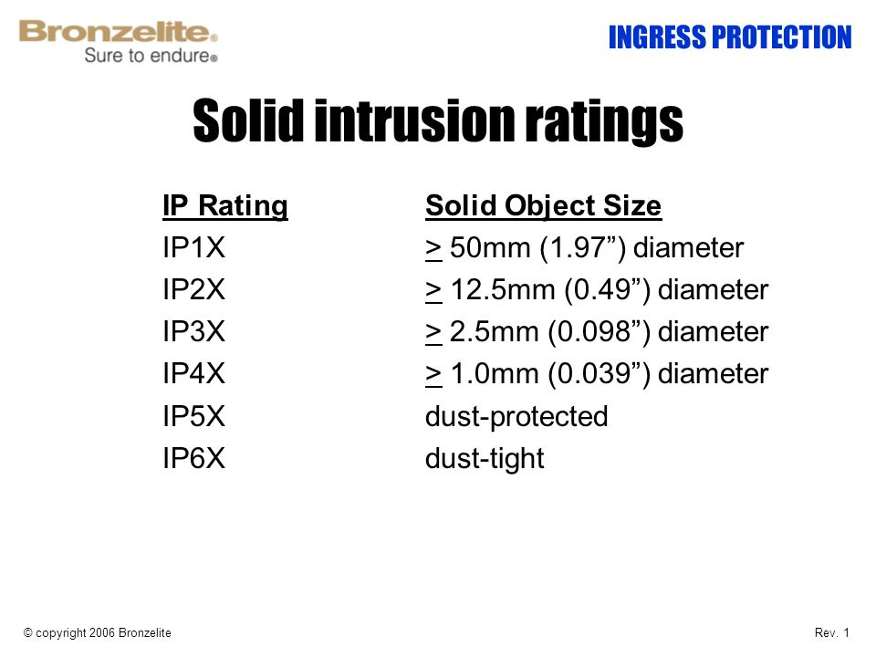 Solid intrusion ratings