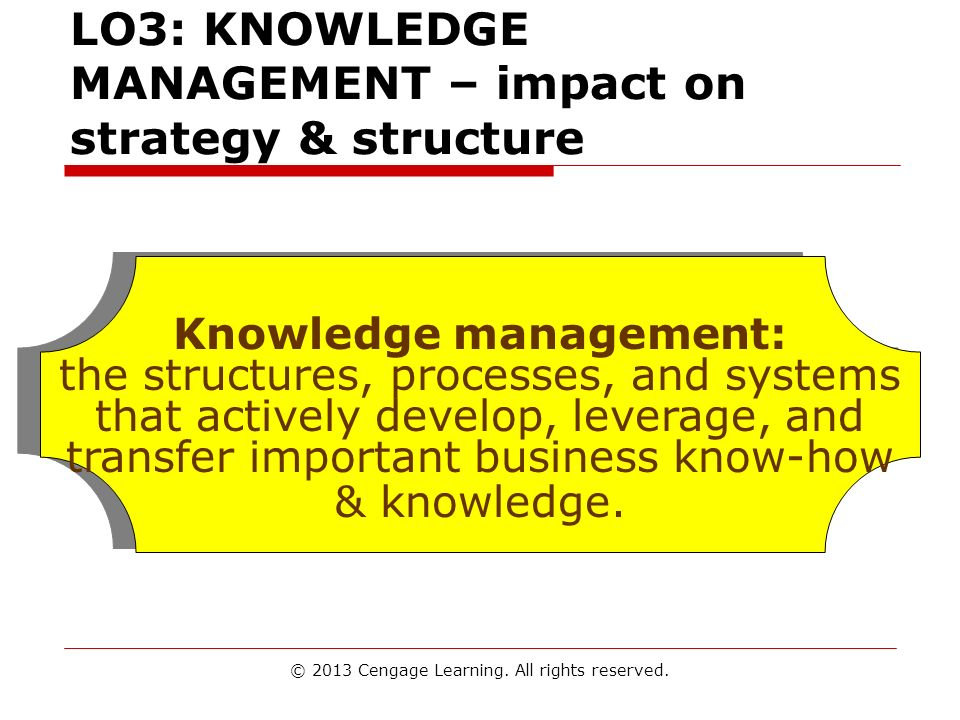 LO3: KNOWLEDGE MANAGEMENT – impact on strategy & structure