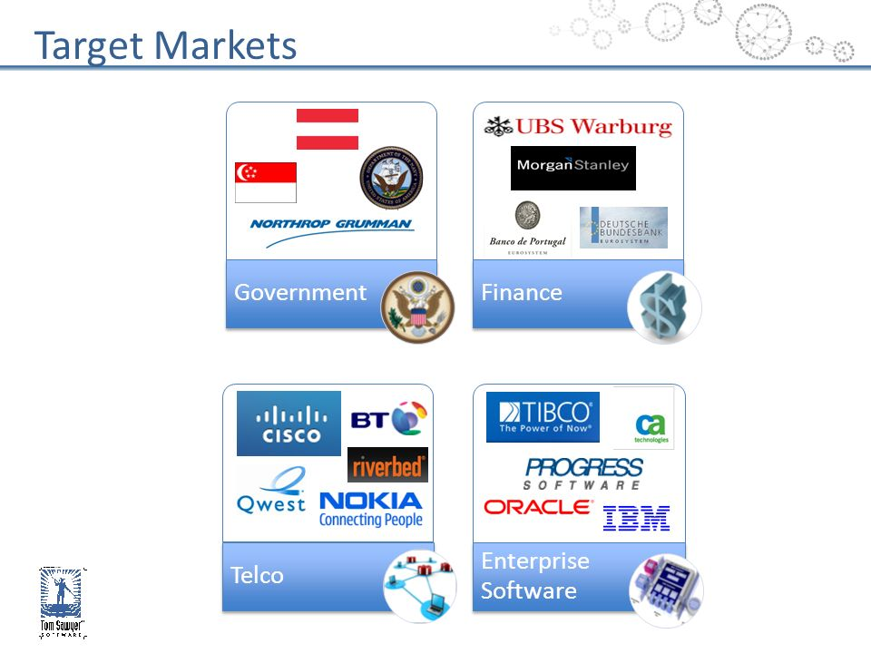 Target Markets Government Finance Telco Enterprise Software