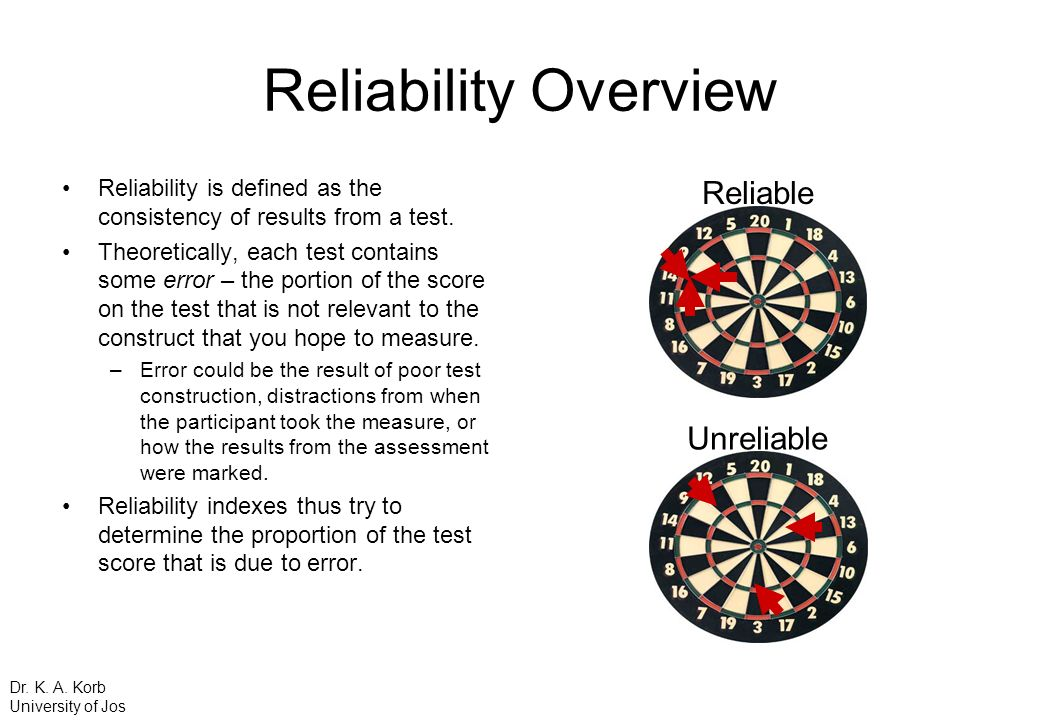 Reliability Overview Reliable Unreliable