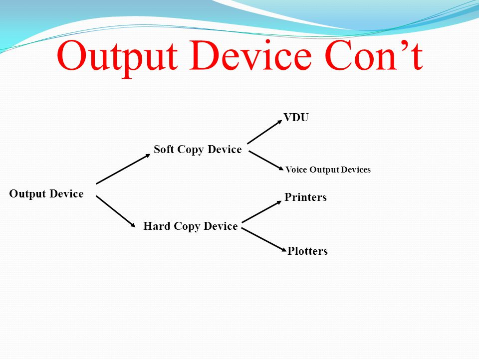 Output Device Con't VDU Soft Copy Device Output Device Printers