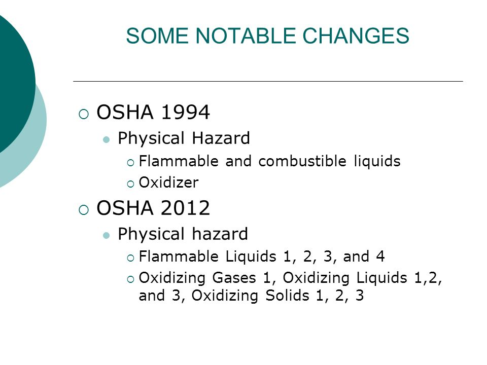 SOME NOTABLE CHANGES OSHA 1994 OSHA 2012 Physical Hazard