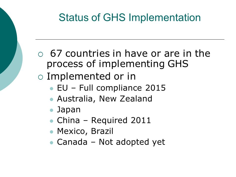 Status of GHS Implementation