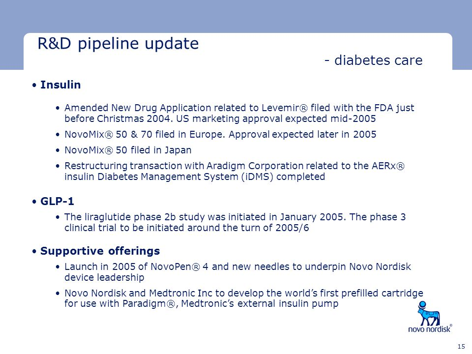 R&D pipeline update - diabetes care