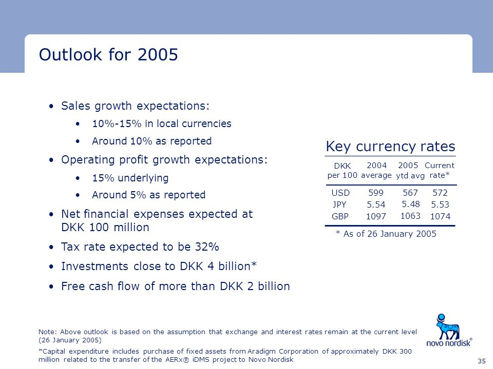 Outlook for 2005 Key currency rates Sales growth expectations: