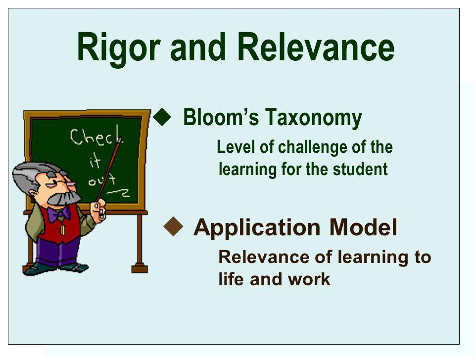 Rigor and Relevance Bloom's Taxonomy Application Model