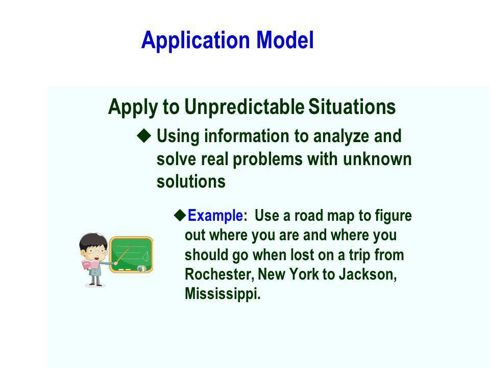 Application Model Apply to Unpredictable Situations