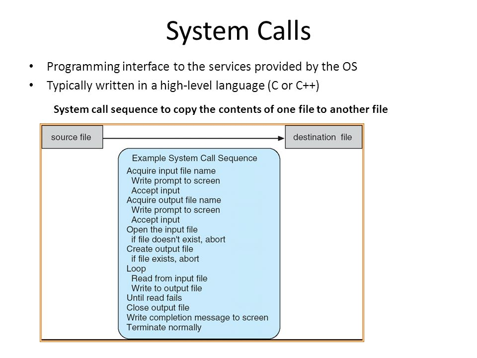System call sequence to copy the contents of one file to another file