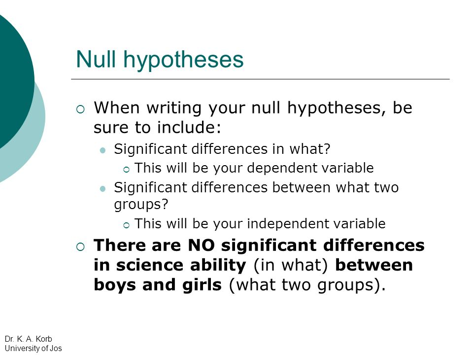 Null hypotheses When writing your null hypotheses, be sure to include: