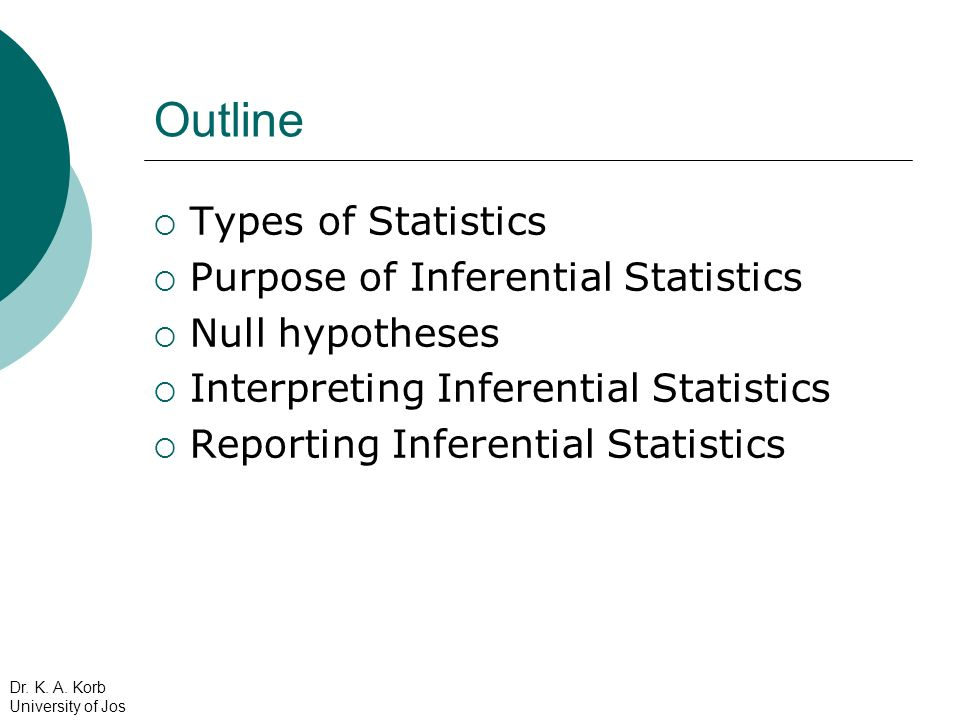 Outline Types of Statistics Purpose of Inferential Statistics