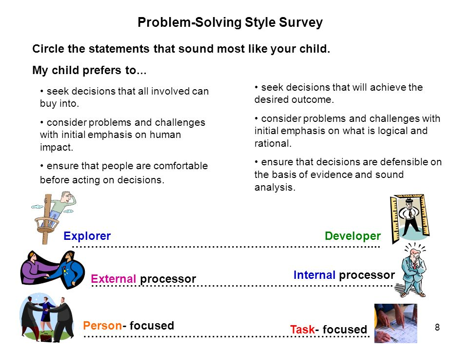 Problem-Solving Style Survey