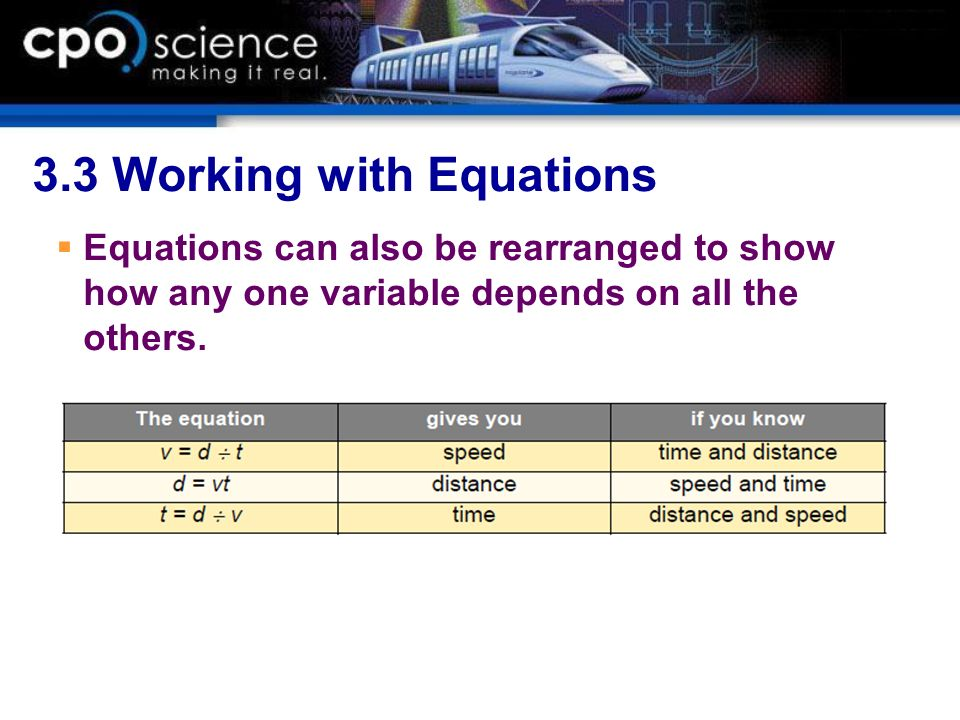 3.3 Working with Equations