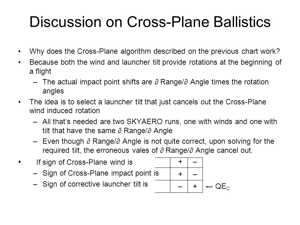 Discussion on Cross-Plane Ballistics
