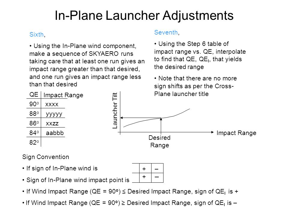 In-Plane Launcher Adjustments