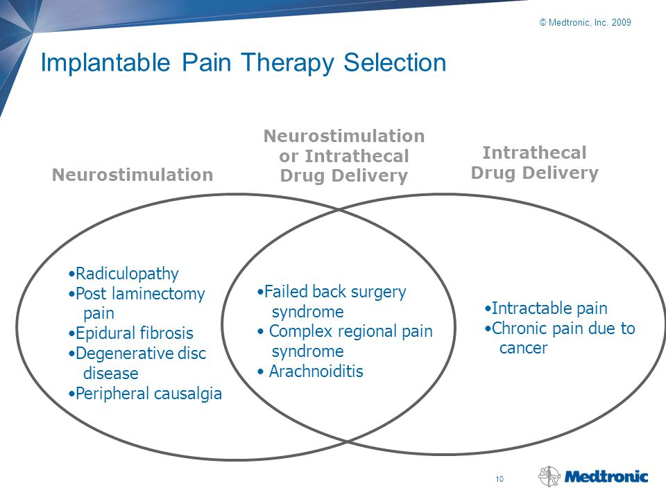 Implantable Pain Therapy Selection
