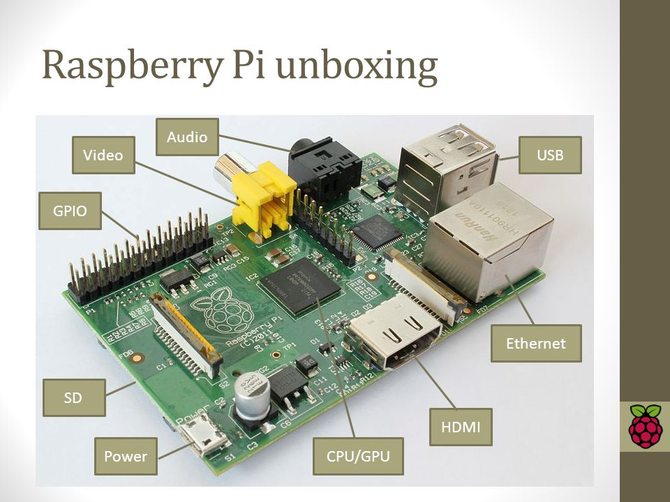 Introduction To Raspberry Pi Ppt Download