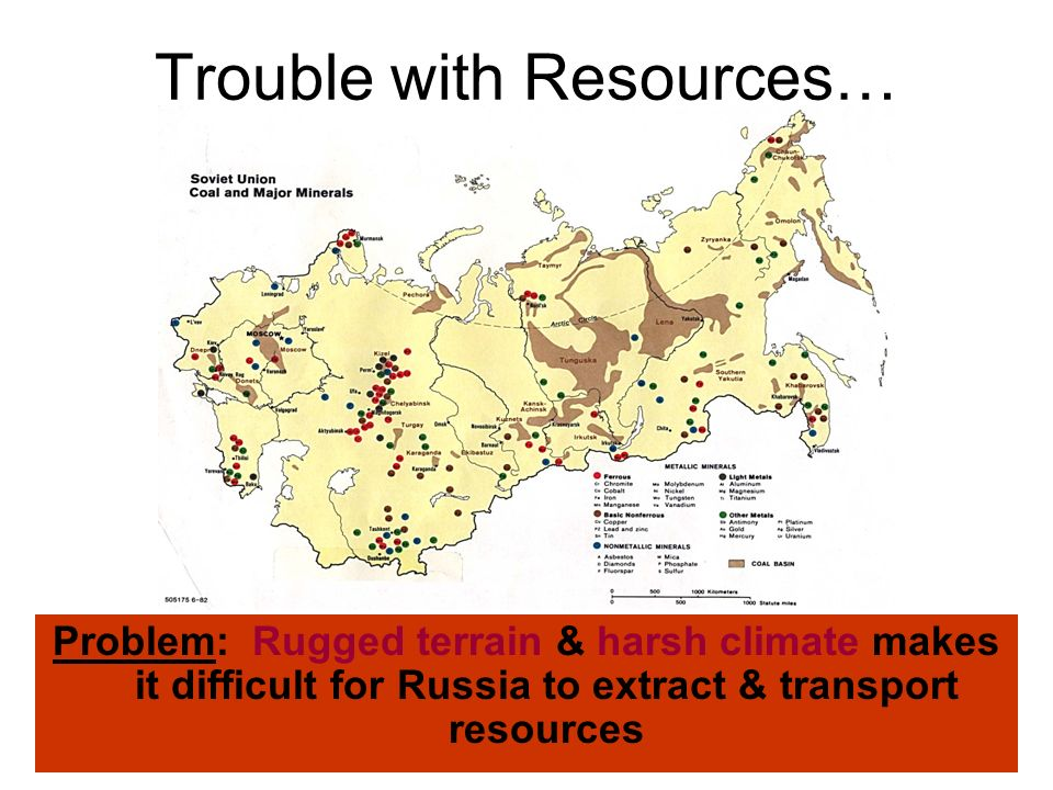 Trouble with Resources…