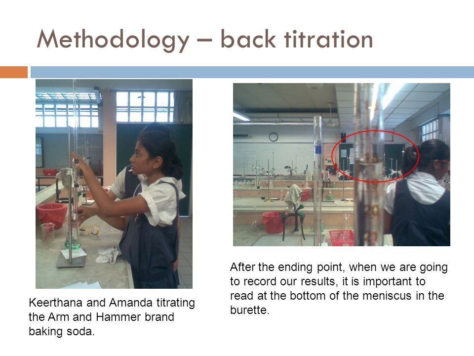 Methodology – back titration