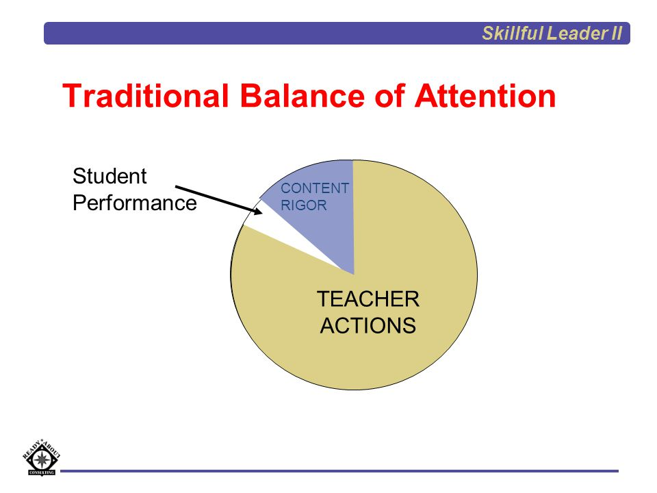 Traditional Balance of Attention