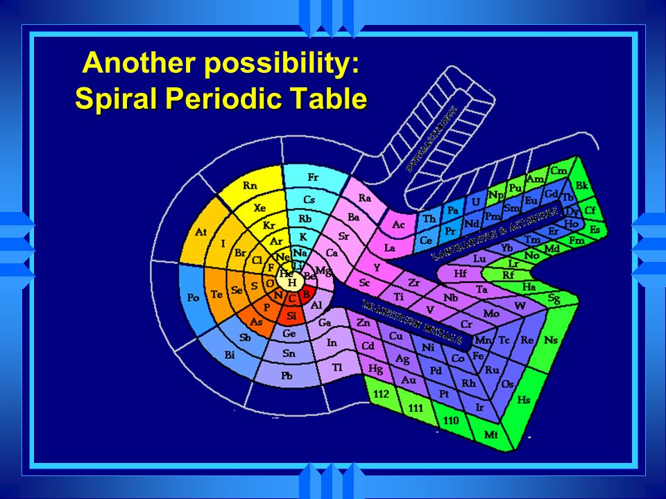 Another possibility: Spiral Periodic Table