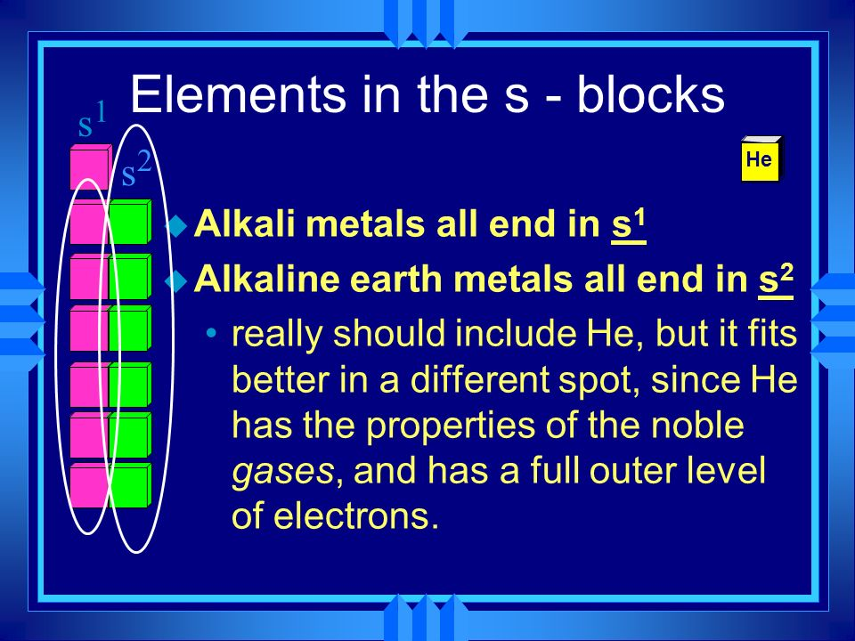 Elements in the s - blocks